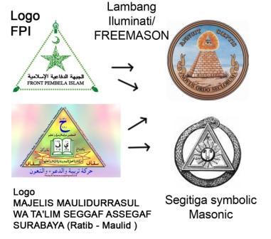 Pii Jokowi Harus Jelaskan Simbol Illuminati Yang Dipampang Di Kafe