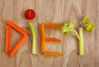 https://alqiyamah.files.wordpress.com/2011/11/diet-in-veggies.jpg?w=300